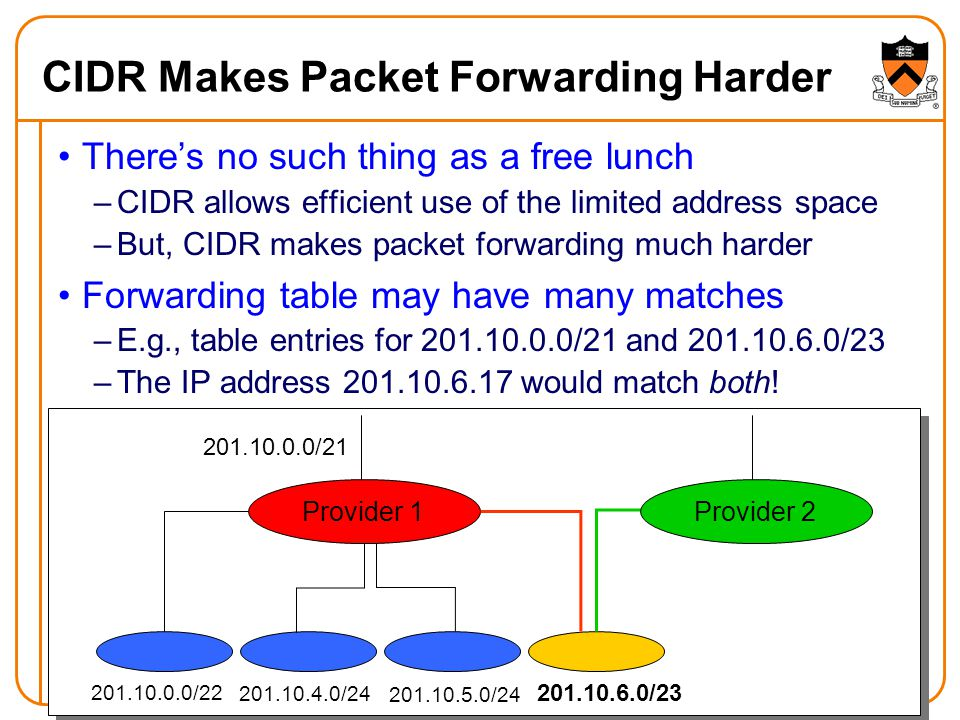 33 CIDR Makes Packet Forwarding Harder There's no such thing as a free lunch –CIDR allows efficient use of the limited address space –But, CIDR makes packet forwarding much harder Forwarding table may have many matches –E.g., table entries for 201.10.0.0/21 and 201.10.6.0/23 –The IP address 201.10.6.17 would match both.