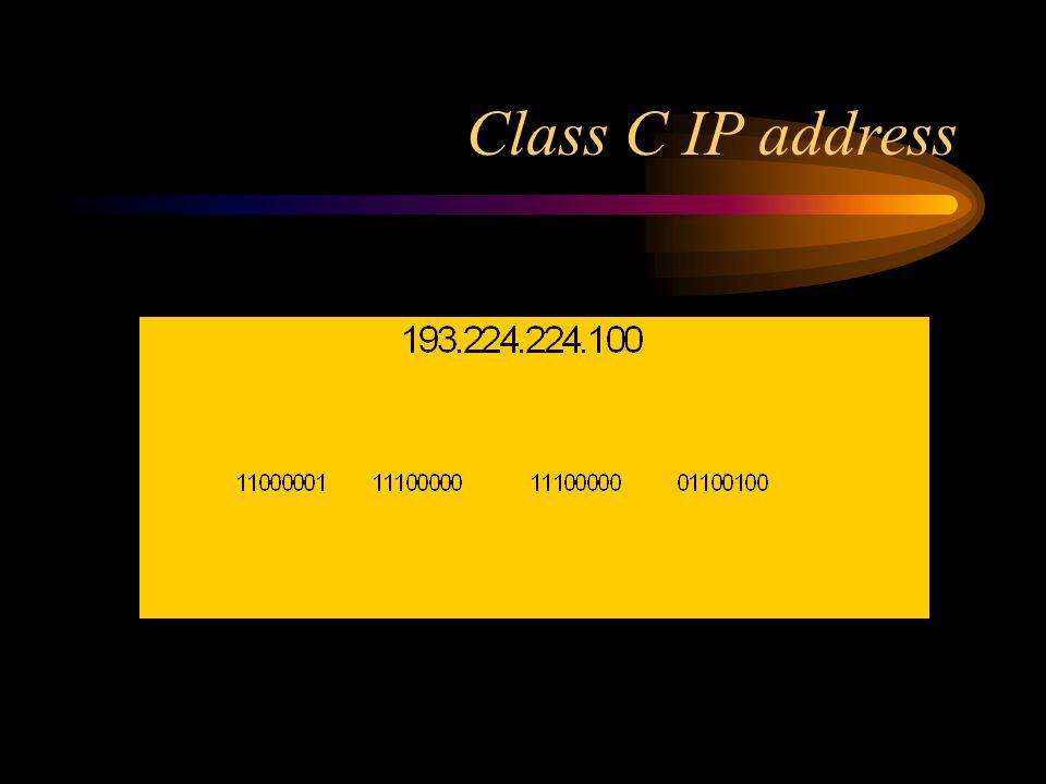Class C IP address 1st 3 octets = network address, octet 4 = host address 1st 3 bits of 1st octet set to 110 up to (2^ 8 - 2 ) host addresses (254)