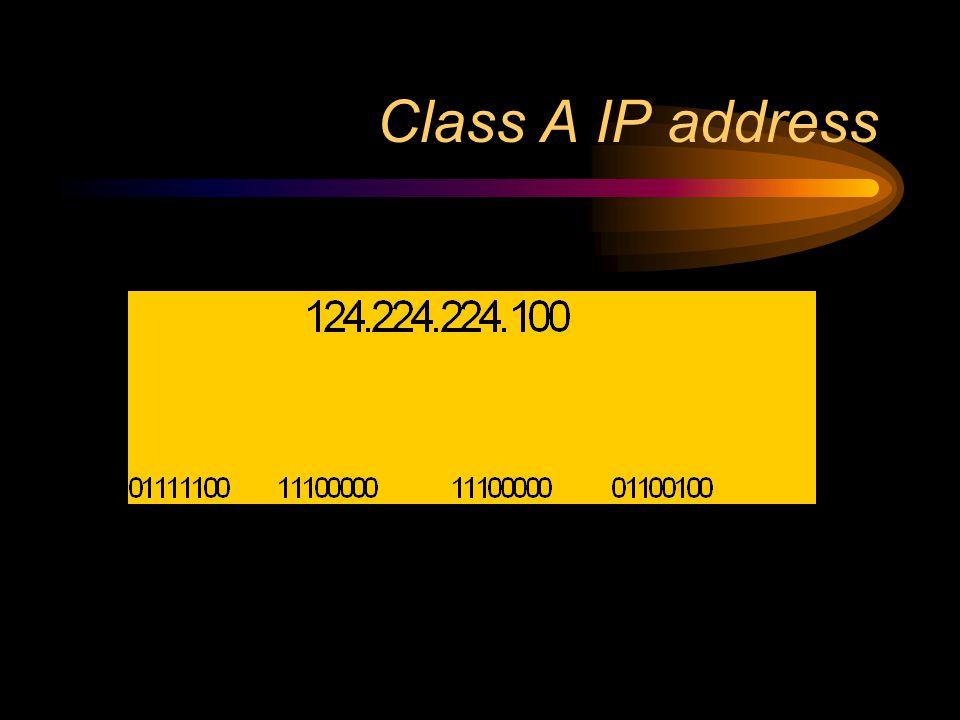 Class A IP address 1st octet = network address, octets 2-4 = host address 1st bits of 1st octet set to 0 up to (2^ 24 - 2 ) host addresses (16.8M)