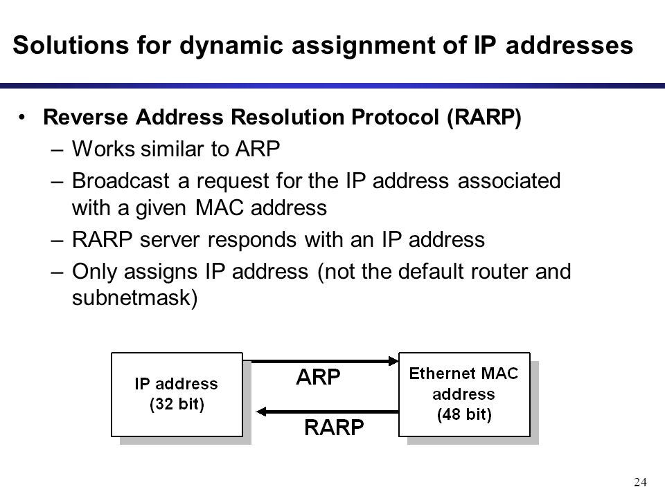 24 Solutions for dynamic assignment of IP addresses Reverse Address Resolution Protocol (RARP) –Works similar to ARP –Broadcast a request for the IP address associated with a given MAC address –RARP server responds with an IP address –Only assigns IP address (not the default router and subnetmask)
