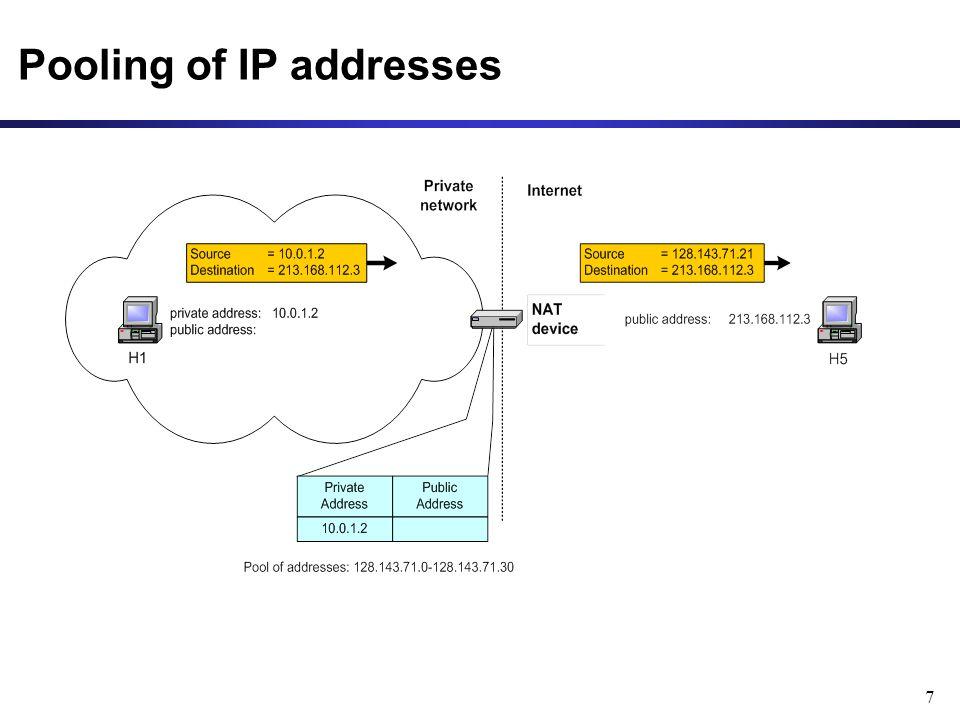 7 Pooling of IP addresses