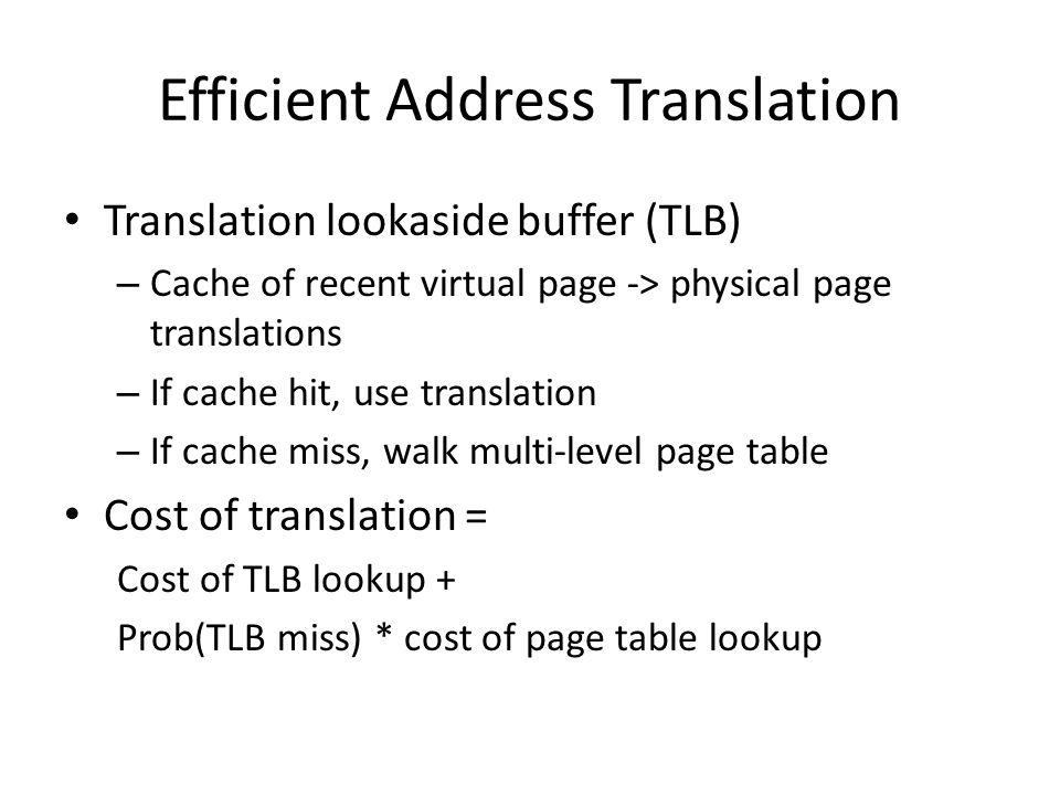 Efficient Address Translation Translation lookaside buffer (TLB) – Cache of recent virtual page -> physical page translations – If cache hit, use tran