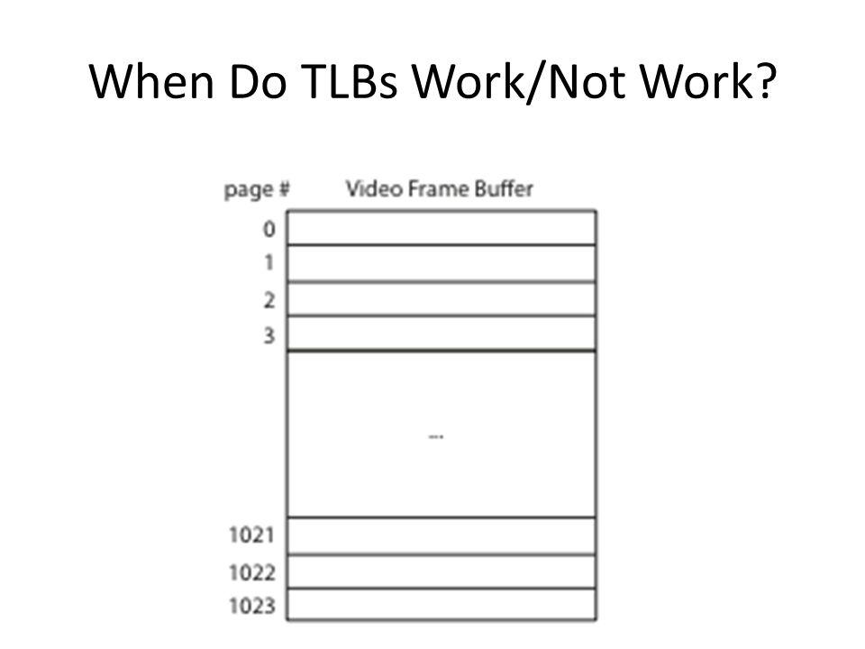 When Do TLBs Work/Not Work?