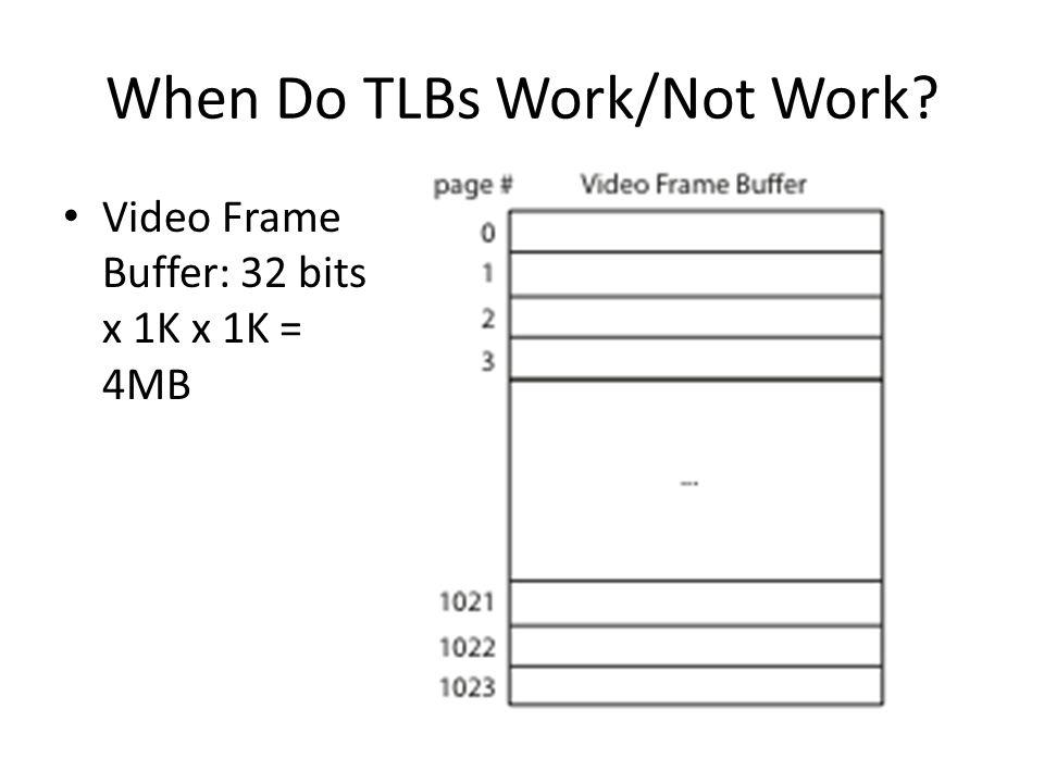 Video Frame Buffer: 32 bits x 1K x 1K = 4MB