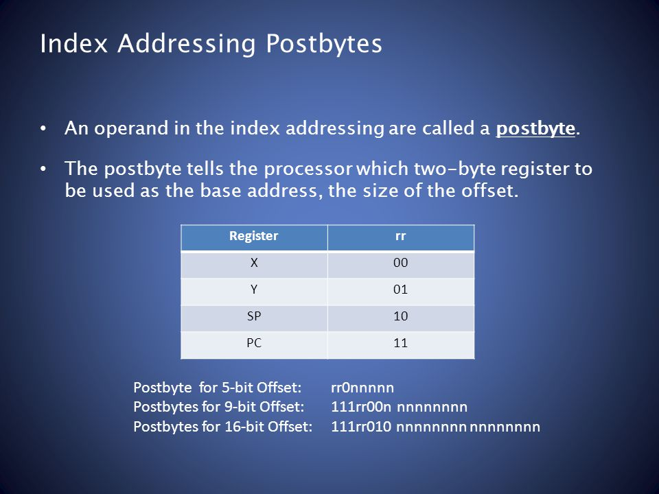 Index Addressing Postbytes An operand in the index addressing are called a postbyte.