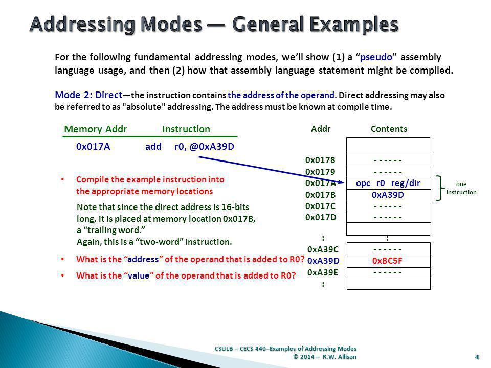 - - - opc r0 reg/dir 0xA39D - - - 4 For the following fundamental addressing modes, we'll show (1) a pseudo assembly language usage, and then (2) how that assembly language statement might be compiled.