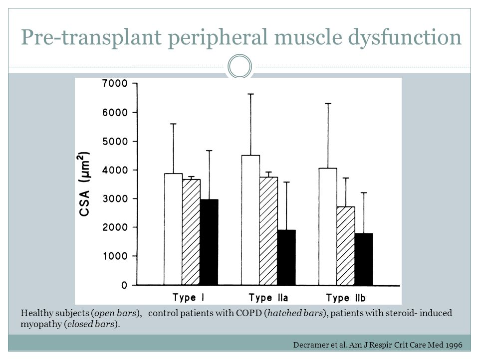Pre-transplant peripheral muscle dysfunction Healthy subjects (open bars), control patients with COPD (hatched bars), patients with steroid- induced m