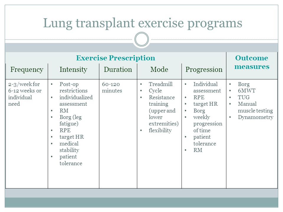Lung transplant exercise programs Exercise PrescriptionOutcome measures FrequencyIntensityDurationModeProgression 2-3/week for 6-12 weeks or individua