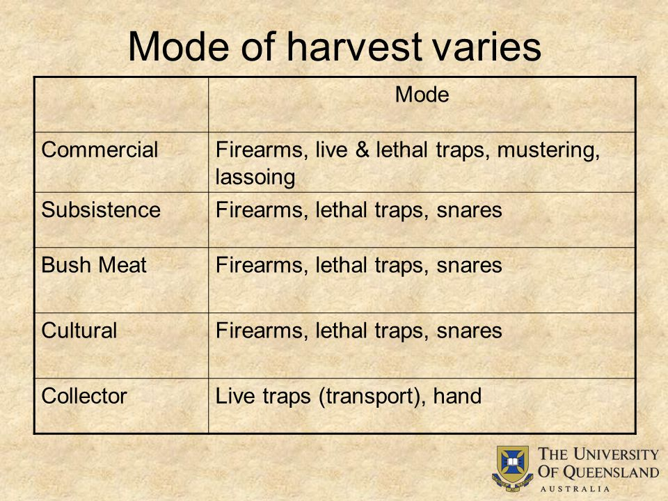 Mode of harvest varies Mode CommercialFirearms, live & lethal traps, mustering, lassoing SubsistenceFirearms, lethal traps, snares Bush MeatFirearms, lethal traps, snares CulturalFirearms, lethal traps, snares CollectorLive traps (transport), hand
