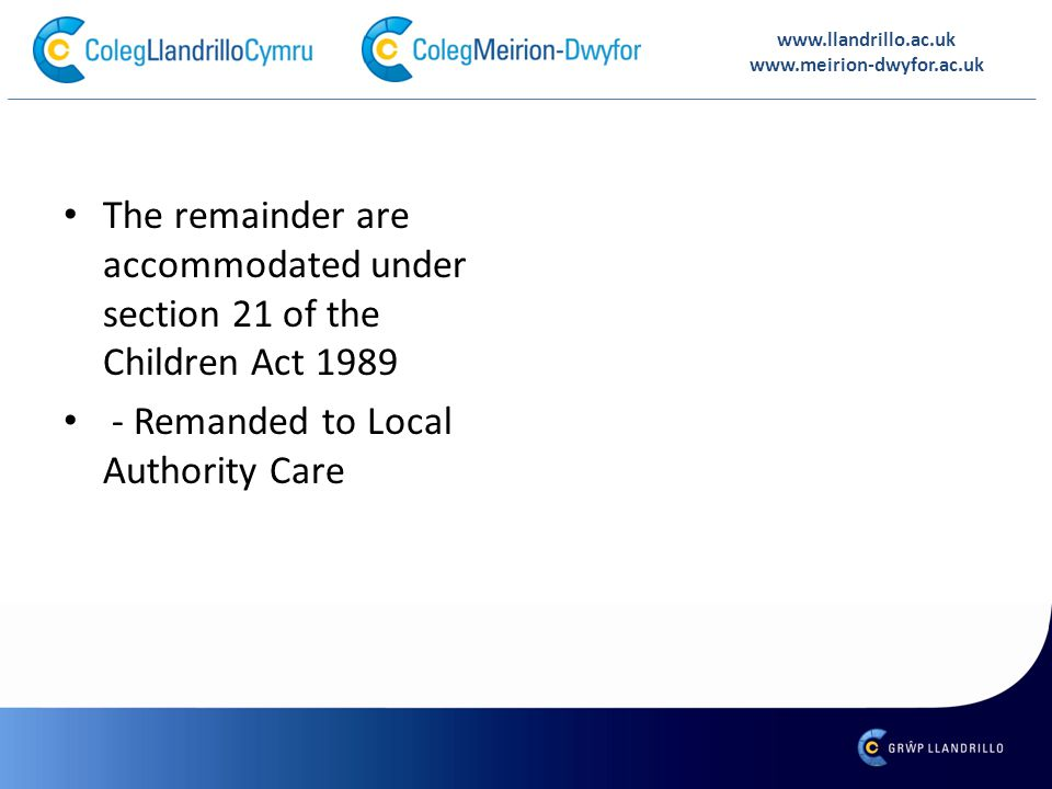 The remainder are accommodated under section 21 of the Children Act Remanded to Local Authority Care