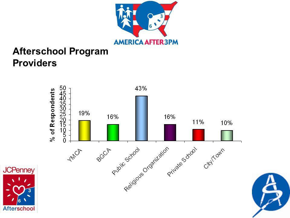 Afterschool Program Providers