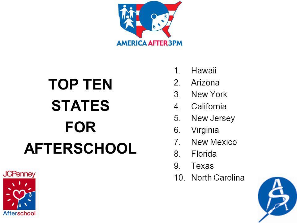 TOP TEN STATES FOR AFTERSCHOOL 1.Hawaii 2.Arizona 3.New York 4.California 5.New Jersey 6.Virginia 7.New Mexico 8.Florida 9.Texas 10.North Carolina