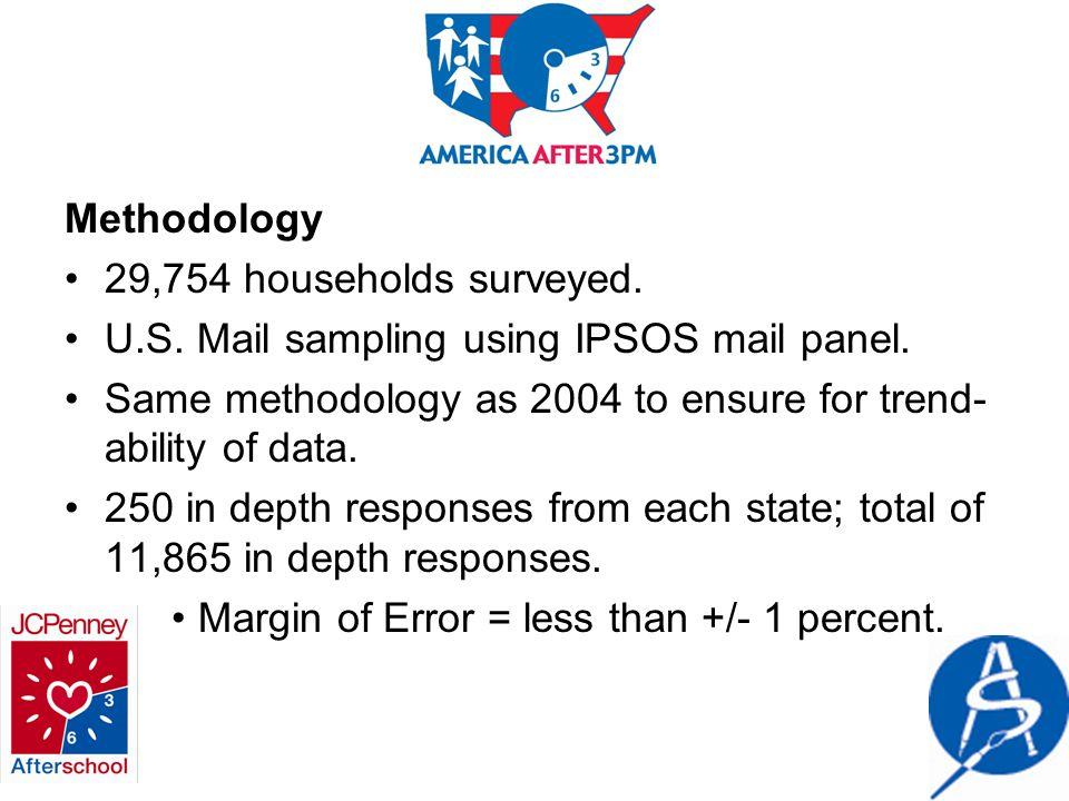 Methodology 29,754 households surveyed. U.S. Mail sampling using IPSOS mail panel. Same methodology as 2004 to ensure for trend- ability of data. 250