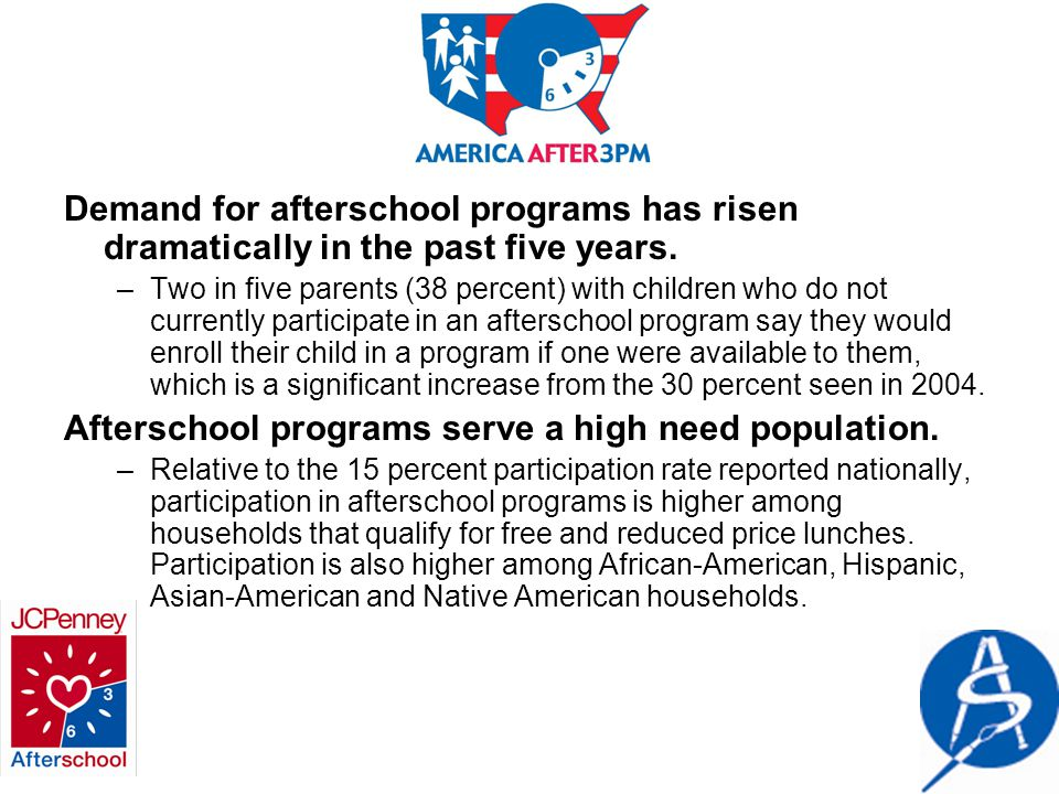 Demand for afterschool programs has risen dramatically in the past five years.