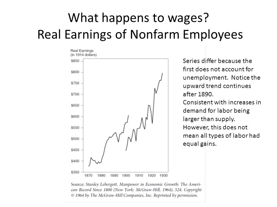 What happens to wages.