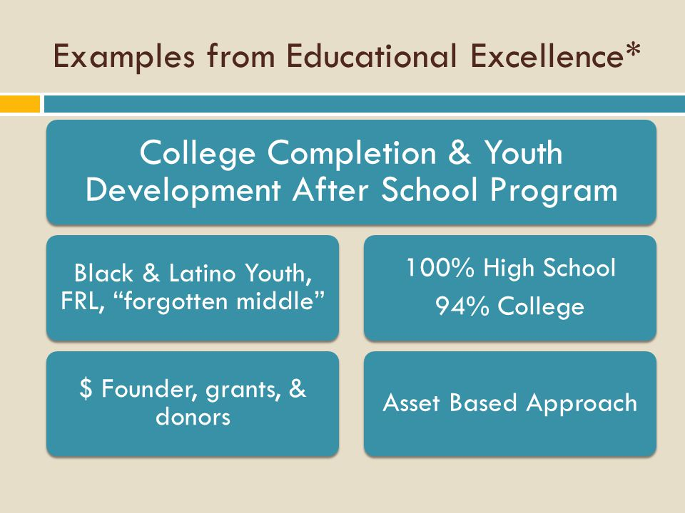 Examples from Educational Excellence* College Completion & Youth Development After School Program Black & Latino Youth, FRL, forgotten middle $ Founder, grants, & donors 100% High School 94% College Asset Based Approach