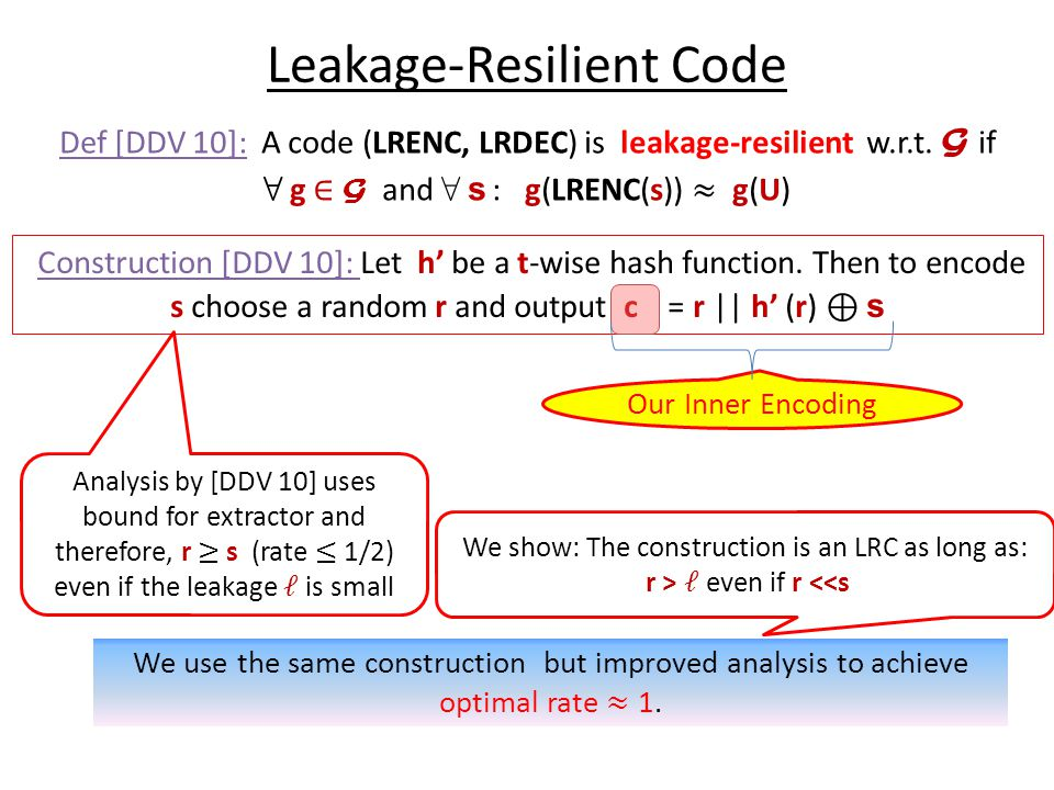 Leakage-Resilient Code Our Inner Encoding