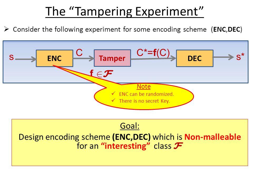 f ENC s Tamper 2F2F C DEC s* C*=f(C) If C* = C return same Else return s* Tamper f ( s )