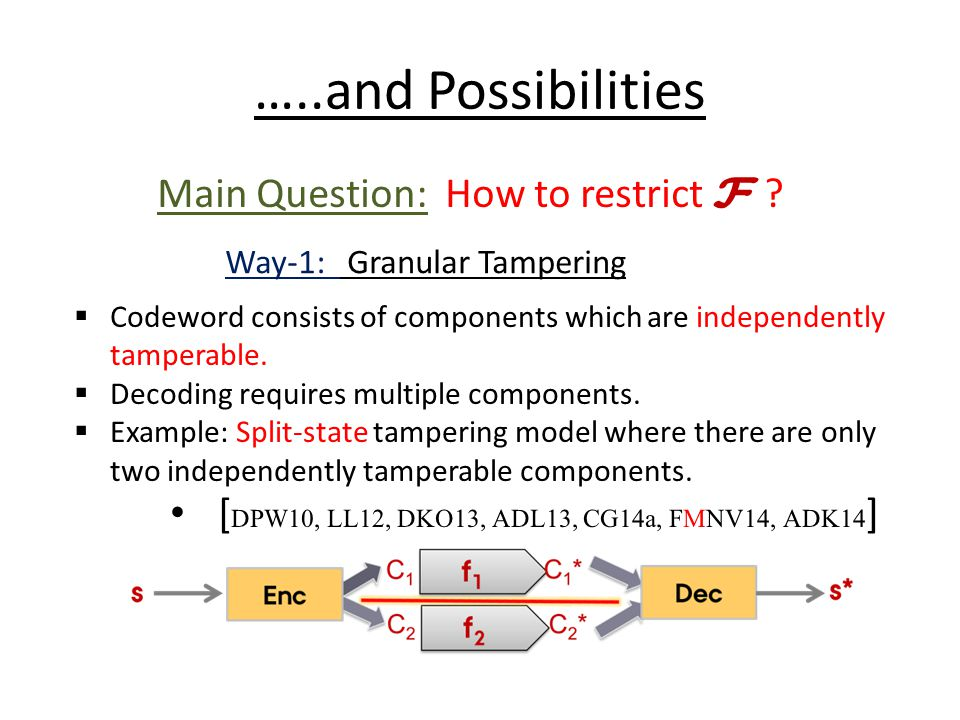 …..and Possibilities Main Question: How to restrict F ?  Codeword consists of components which are independently tamperable.  Decoding requires mult