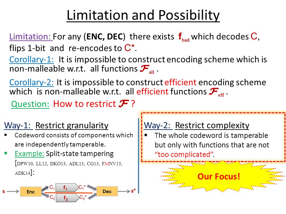 Limitation and Possibility Limitation: For any (ENC, DEC) there exists f bad which decodes C, flips 1-bit and re-encodes to C*. Corollary-1: It is imp