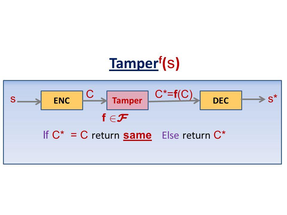 f ENC s Tamper 2F2F C DEC s* C*=f(C) If C* = C return same Else return C* Tamper f ( s )