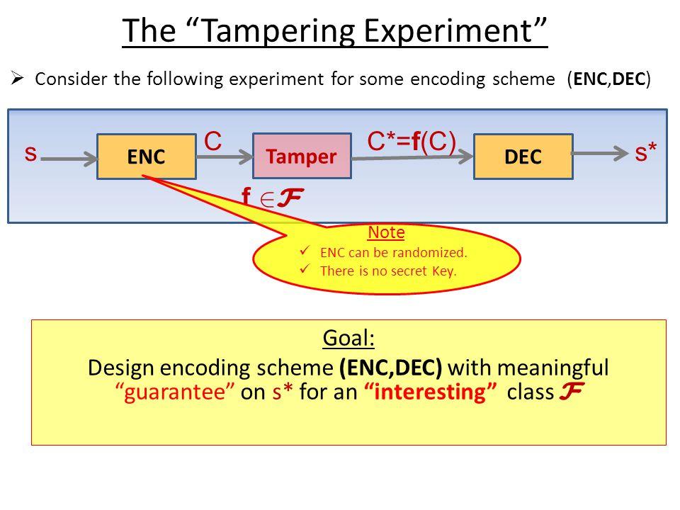 "The ""Tampering Experiment""  Consider the following experiment for some encoding scheme (ENC,DEC) f ENC s Tamper 2F2F C DEC s* C*=f(C) Goal: Design en"