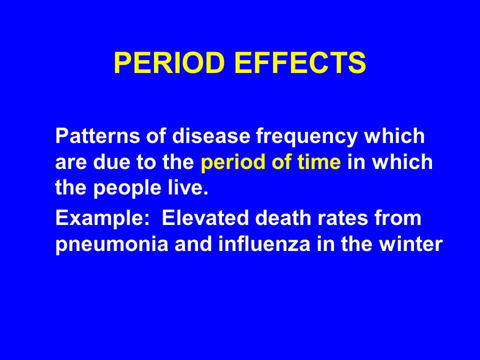 PERIOD EFFECTS Patterns of disease frequency which are due to the period of time in which the people live.