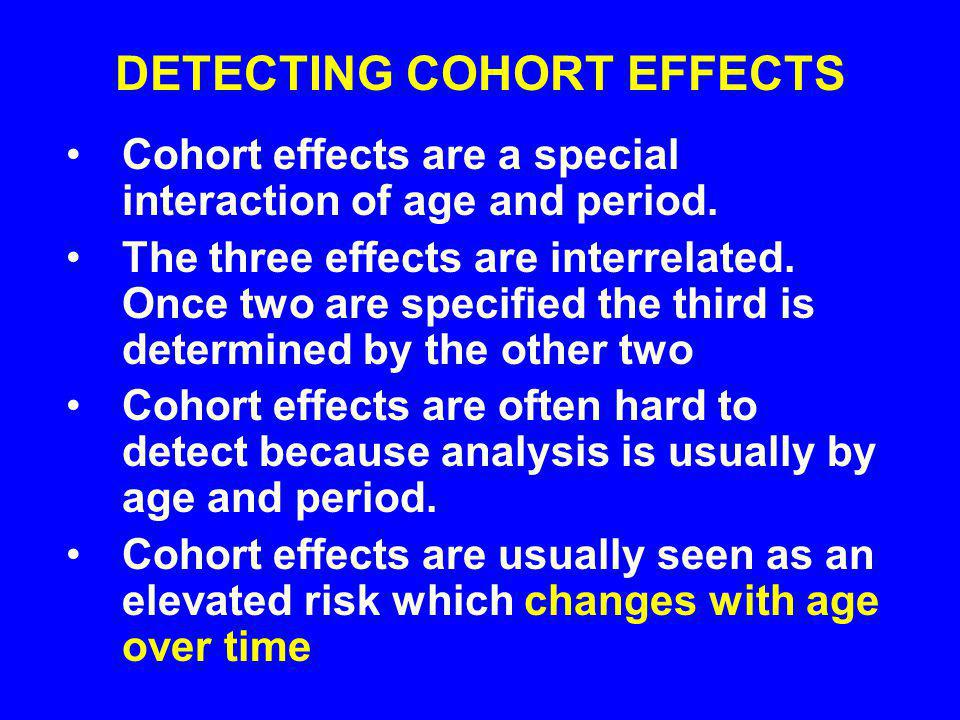 DETECTING COHORT EFFECTS Cohort effects are a special interaction of age and period.