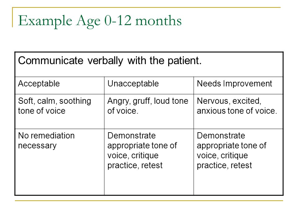Example Age 0-12 months Communicate verbally with the patient. AcceptableUnacceptableNeeds Improvement Soft, calm, soothing tone of voice Angry, gruff
