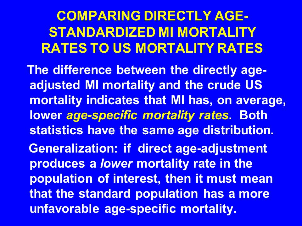 COMPARING DIRECTLY AGE- STANDARDIZED MI MORTALITY RATES TO US MORTALITY RATES The difference between the directly age- adjusted MI mortality and the c