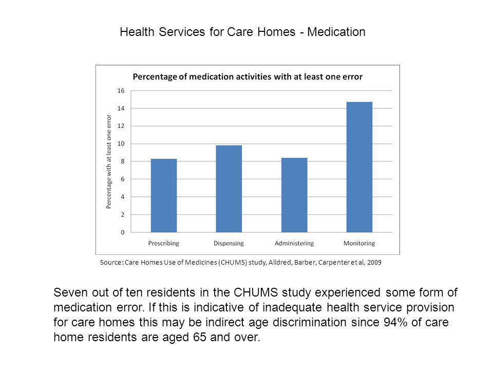 Health Services for Care Homes - Medication Source: Care Homes Use of Medicines (CHUMS) study, Alldred, Barber, Carpenter et al, 2009 Seven out of ten residents in the CHUMS study experienced some form of medication error.