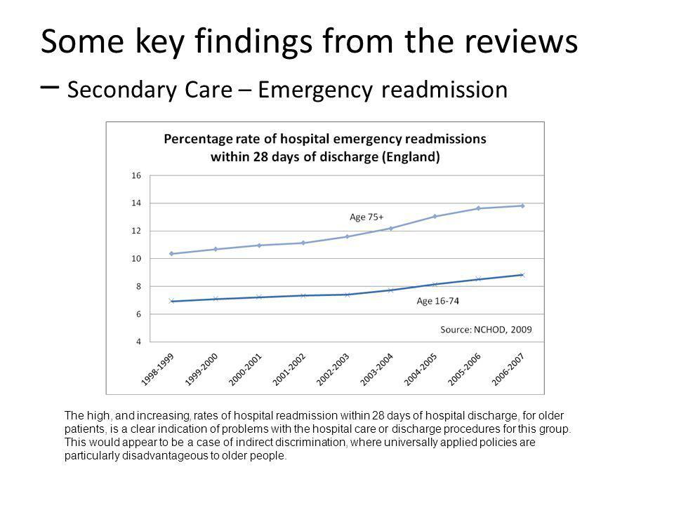 Some key findings from the reviews – Secondary Care – Emergency readmission The high, and increasing, rates of hospital readmission within 28 days of hospital discharge, for older patients, is a clear indication of problems with the hospital care or discharge procedures for this group.
