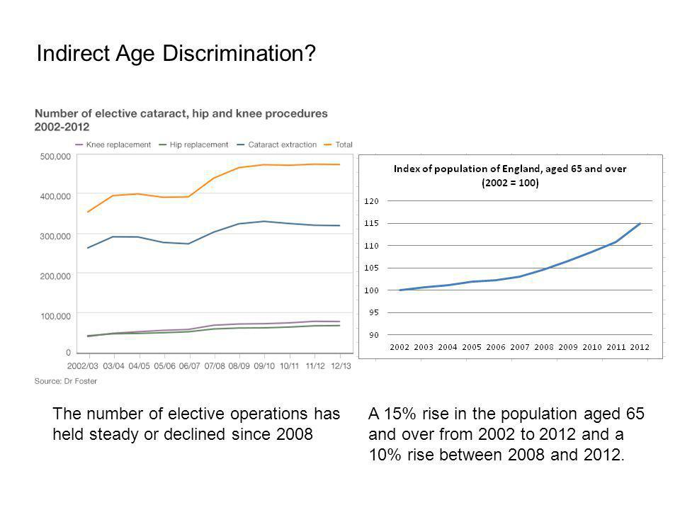 A 15% rise in the population aged 65 and over from 2002 to 2012 and a 10% rise between 2008 and 2012.