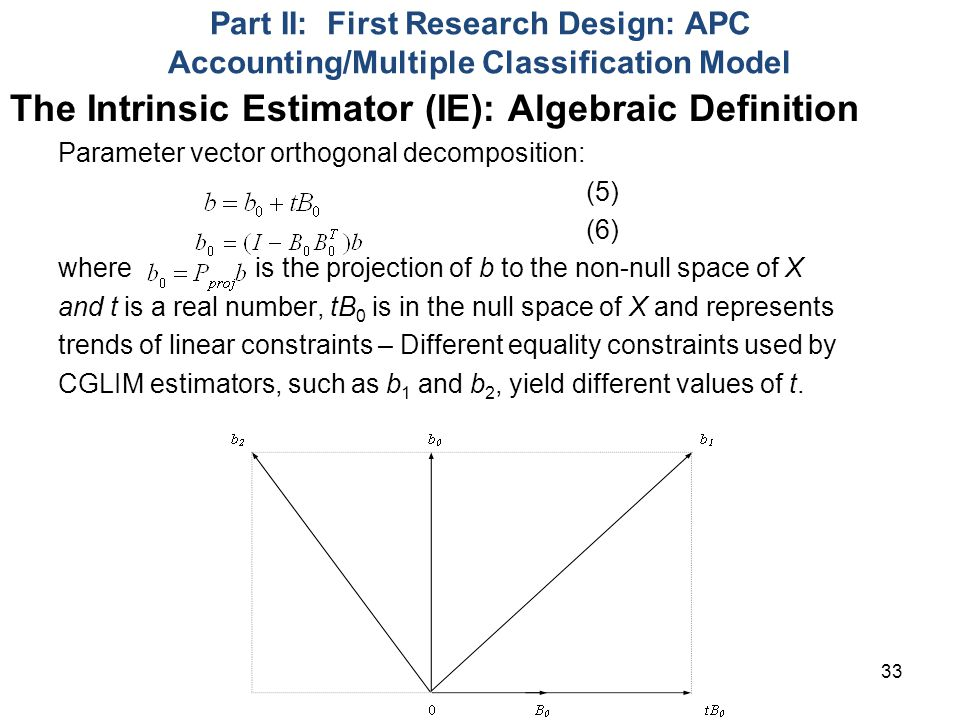 33 Part II: First Research Design: APC Accounting/Multiple Classification Model The Intrinsic Estimator (IE): Algebraic Definition Parameter vector orthogonal decomposition: (5) (6) where is the projection of b to the non-null space of X and t is a real number, tB 0 is in the null space of X and represents trends of linear constraints – Different equality constraints used by CGLIM estimators, such as b 1 and b 2, yield different values of t.