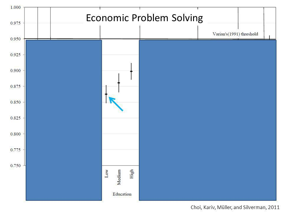 Economic Problem Solving Choi, Kariv, Müller, and Silverman, 2011