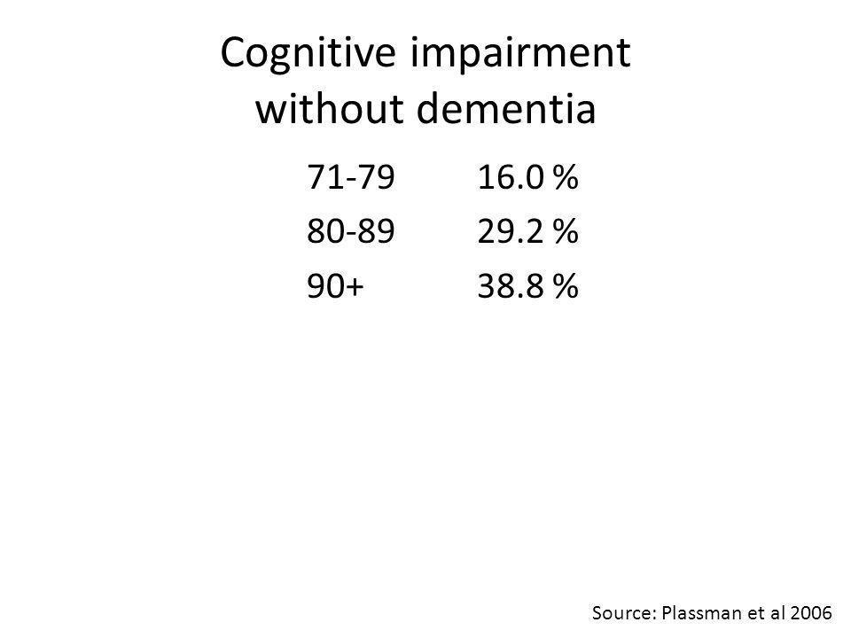Cognitive impairment without dementia 71-7916.0 % 80-8929.2 % 90+38.8 % Source: Plassman et al 2006