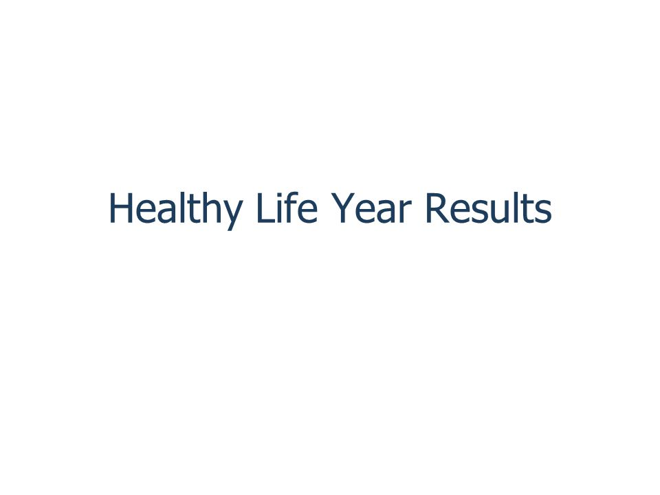 Healthy Life Year Results