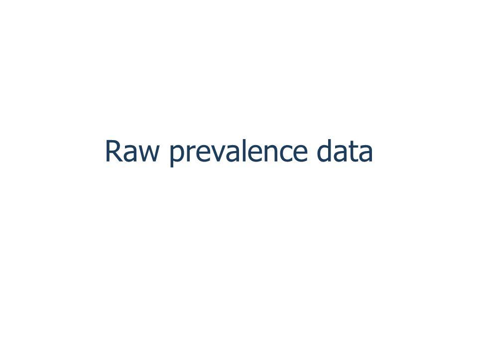 Raw prevalence data