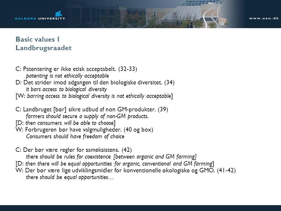 Basic values 1 Landbrugsraadet C: Patentering er ikke etisk acceptabelt. (32-33) patenting is not ethically acceptable D: Det strider imod adgangen ti