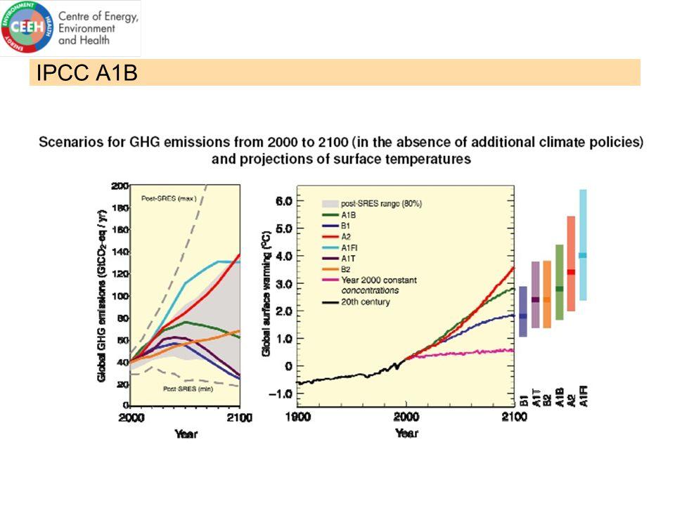 IPCC A1B