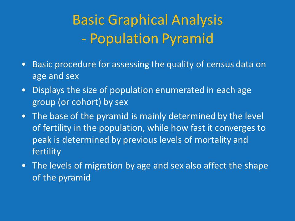 Basic Graphical Analysis - Population Pyramid Basic procedure for assessing the quality of census data on age and sex Displays the size of population