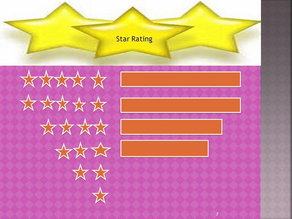 7 Star Rating
