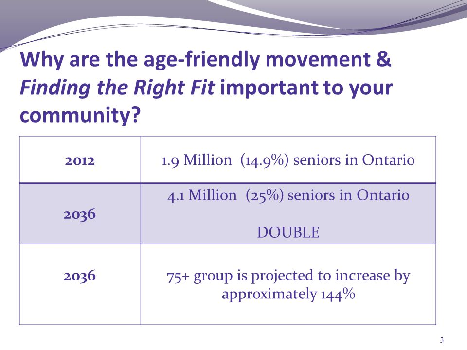 Why are the age-friendly movement & Finding the Right Fit important to your community.