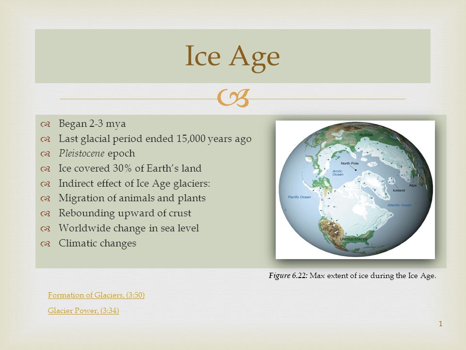   Began 2-3 mya  Last glacial period ended 15,000 years ago  Pleistocene epoch  Ice covered 30% of Earth's land  Indirect effect of Ice Age glaciers:  Migration of animals and plants  Rebounding upward of crust  Worldwide change in sea level  Climatic changes 1 Ice Age Figure 6.22: Max extent of ice during the Ice Age.