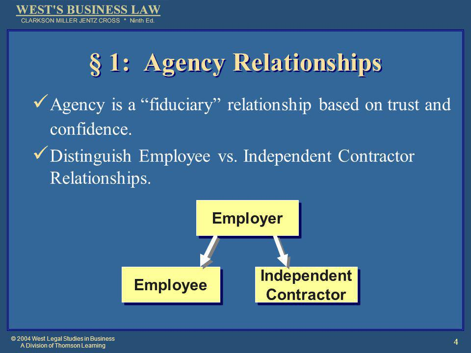 © 2004 West Legal Studies in Business A Division of Thomson Learning 15 § 4: Rights and Remedies of Agents and Principals Rights of Agents:  Right to compensation, reimbursement, indemnification and cooperation.