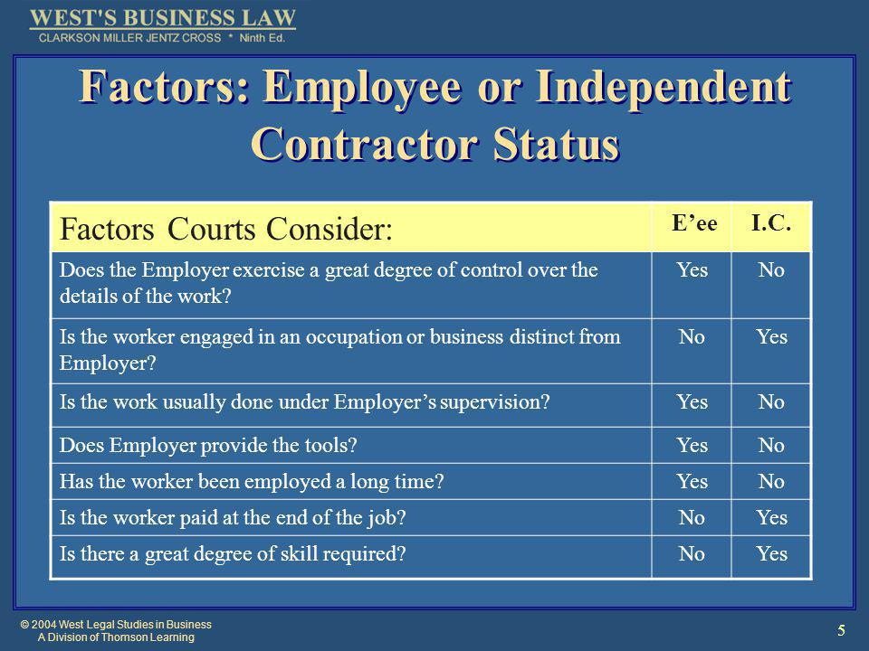 © 2004 West Legal Studies in Business A Division of Thomson Learning 6 Employer Liability Determining whether the worker is an employee or an independent contract affects liability of Principal/Employer.
