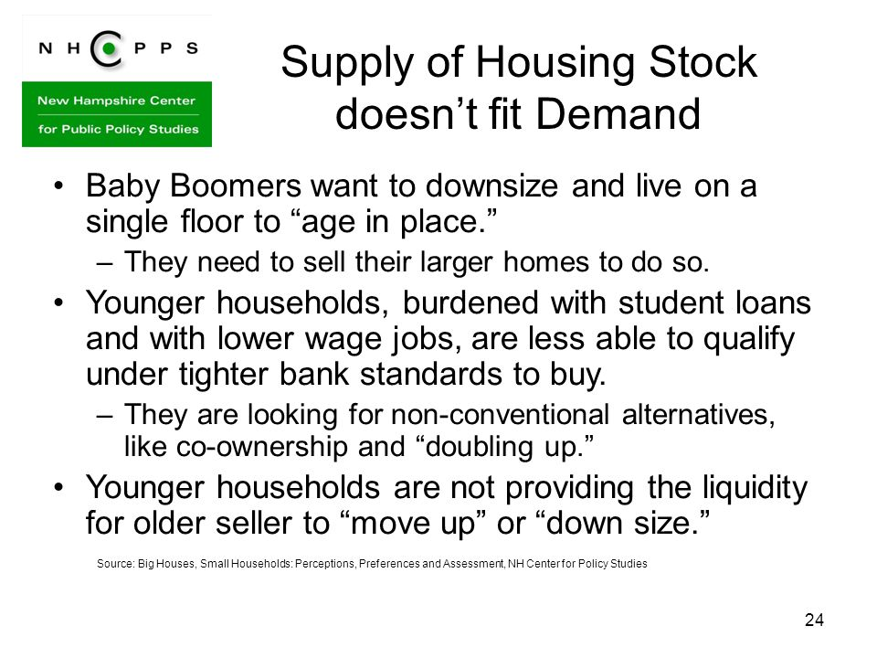 Supply of Housing Stock doesn't fit Demand Baby Boomers want to downsize and live on a single floor to age in place. –They need to sell their larger homes to do so.