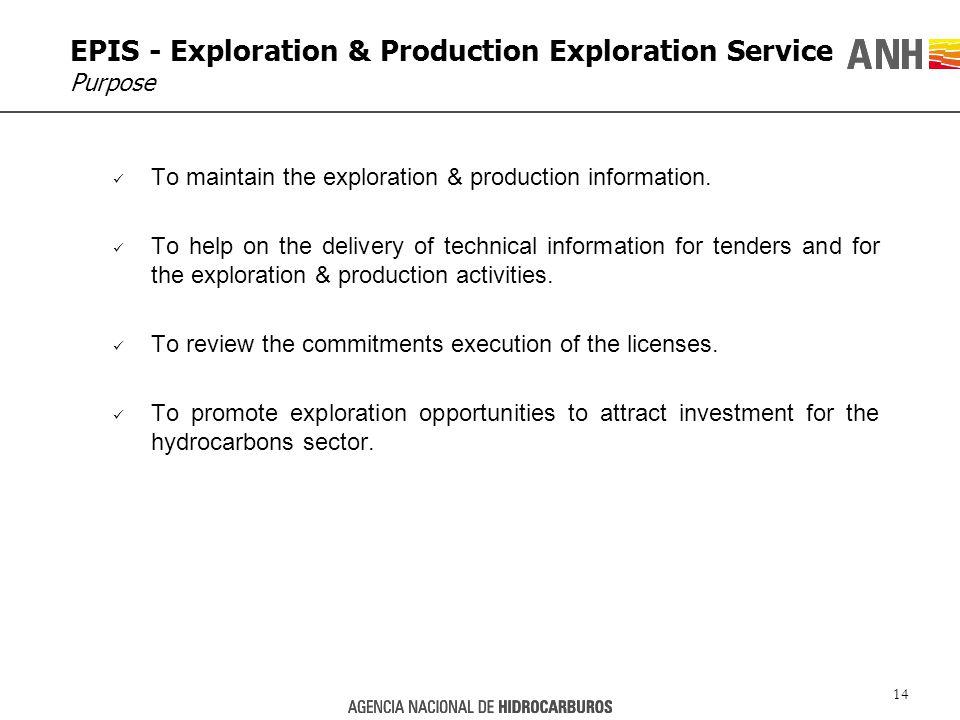 EPIS - Exploration & Production Exploration Service Purpose To maintain the exploration & production information.