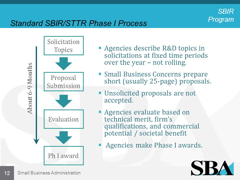 Small Business Administration Standard SBIR/STTR Phase I Process  Agencies describe R&D topics in solicitations at fixed time periods over the year – not rolling.