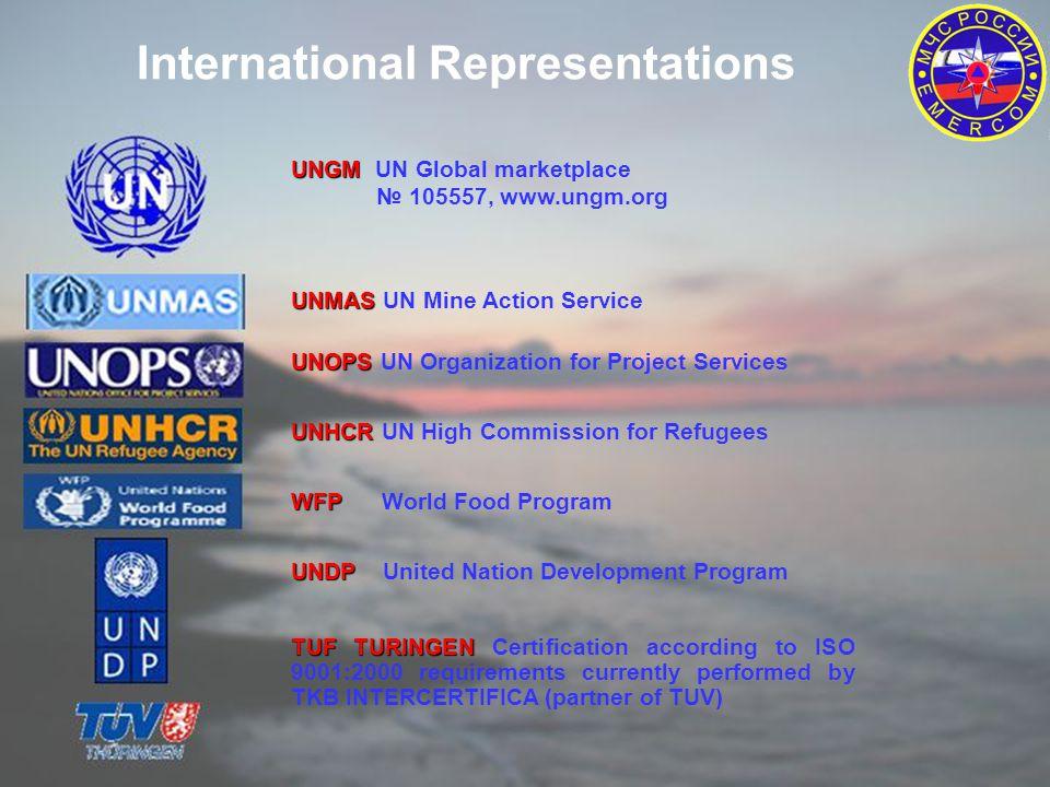 UNGM UNGM UN Global marketplace № 105557, www.ungm.org UNMAS UNMAS UN Mine Action Service UNOPS UNOPS UN Organization for Project Services UNHCR UNHCR